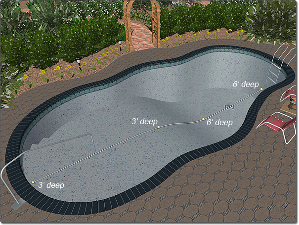 Design Of Swimming Pool best 25 swimming pool landscaping ideas on pinterest garden ideas around swimming pools pool landscaping and nice pools Swimming Pool Design Variable Depths