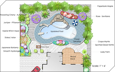 Plans Landscape Design Software