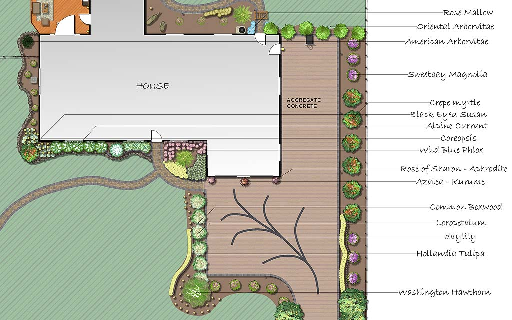Professional landscape plans