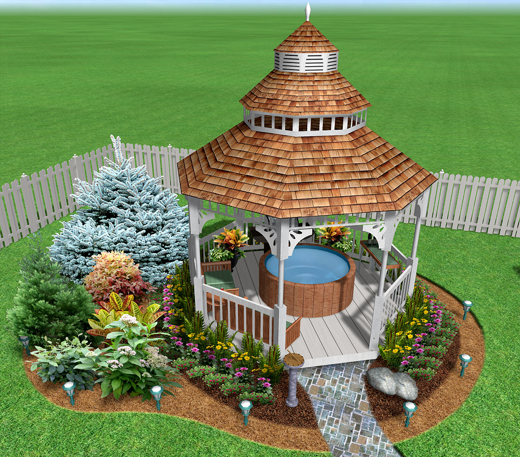Home Gardening Design Ideas: Home Landscape Software Features