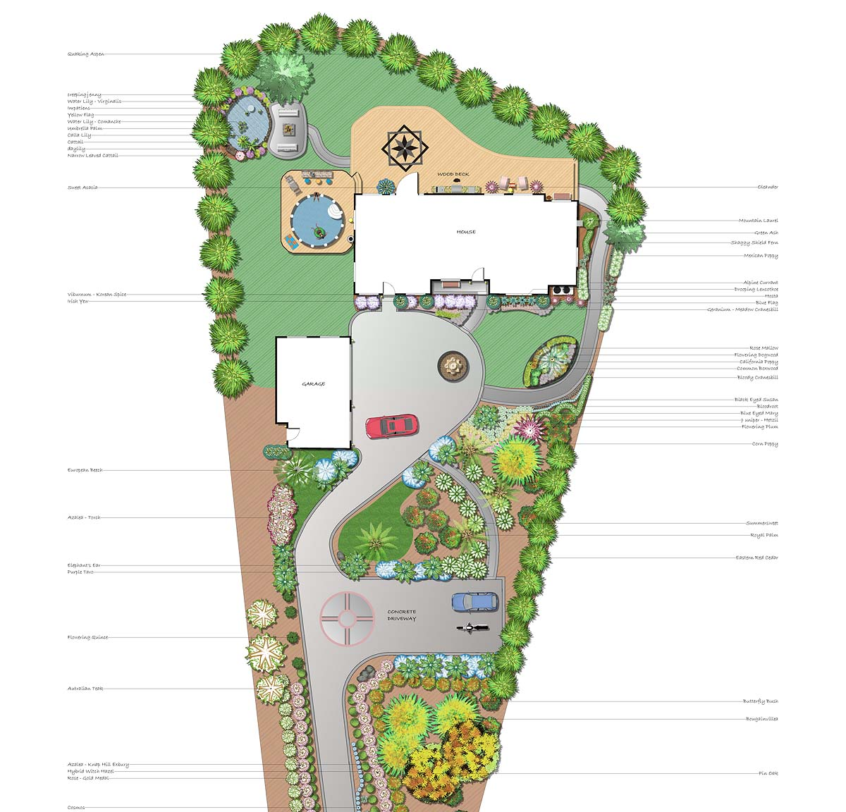 Landscape Design Plan View Best Free Home Design