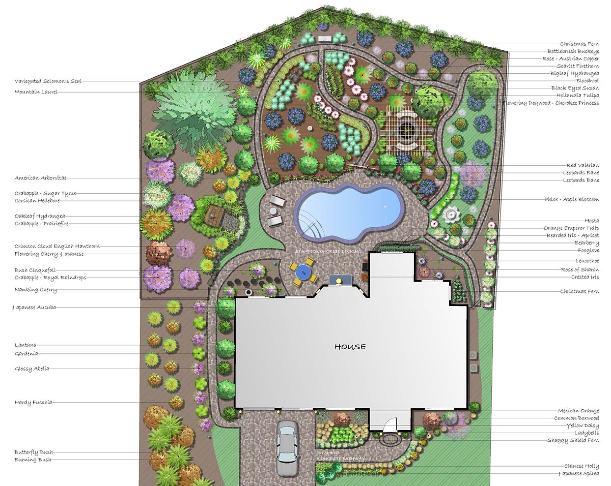 Spectrum custom house plans home design and style for Custom landscape design