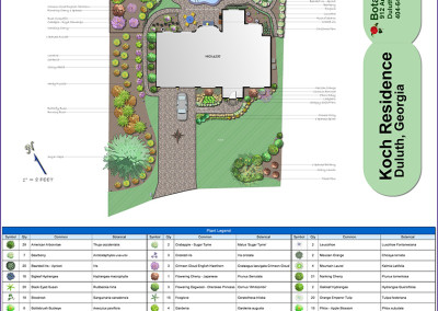 Landscape Plan with Pool and Fireplace