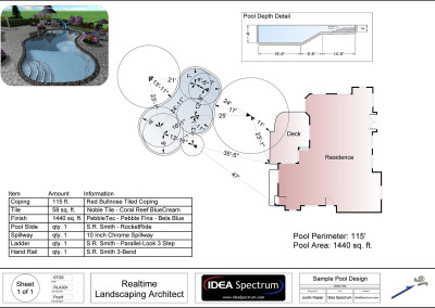 Sample Pool Design